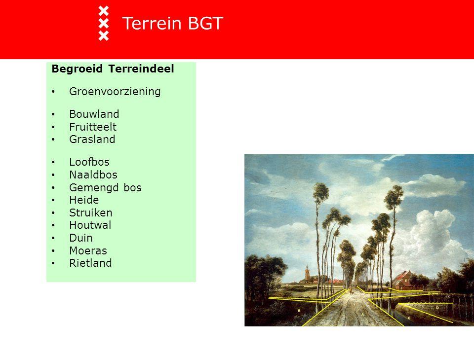 Terrein BGT Begroeid Terreindeel Groenvoorziening Bouwland Fruitteelt