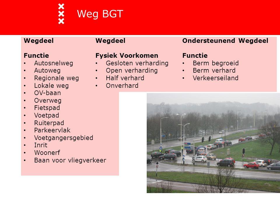 Weg BGT Wegdeel Functie Autosnelweg Autoweg Regionale weg Lokale weg