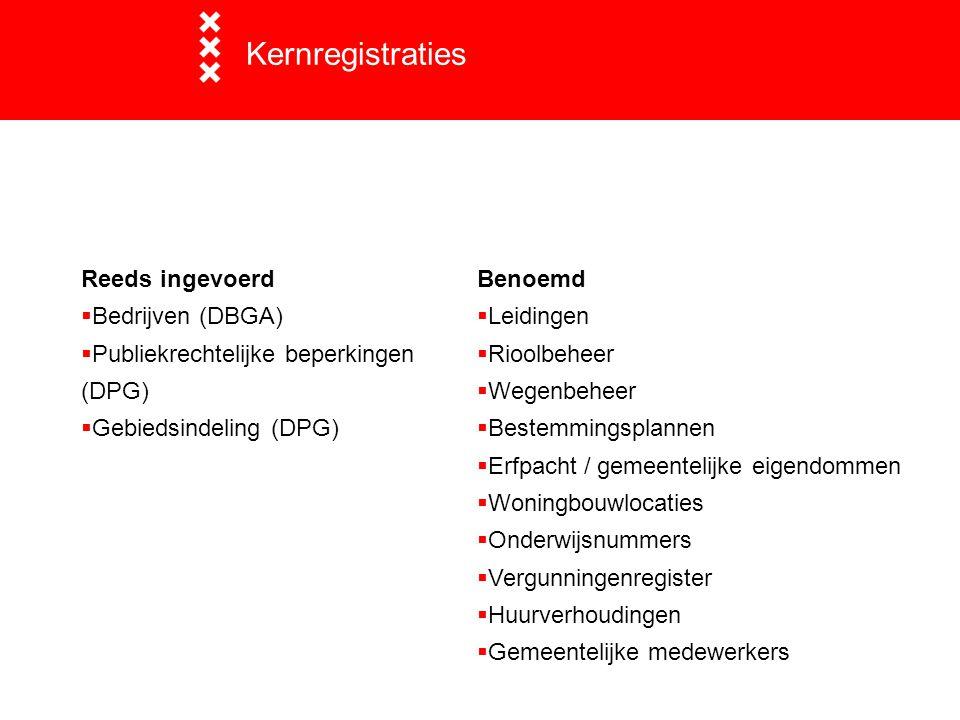Kernregistraties Reeds ingevoerd Bedrijven (DBGA)