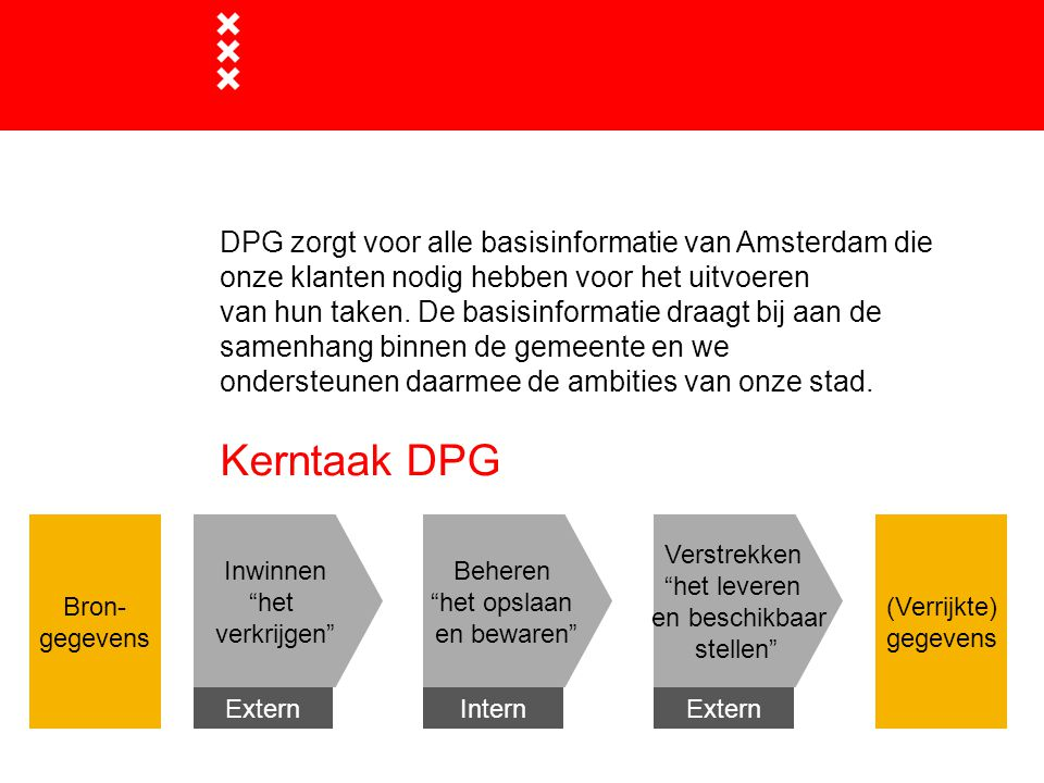 Kerntaak DPG Missie DPG