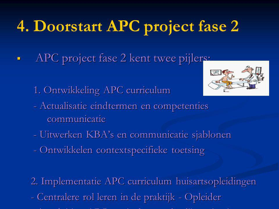 4. Doorstart APC project fase 2