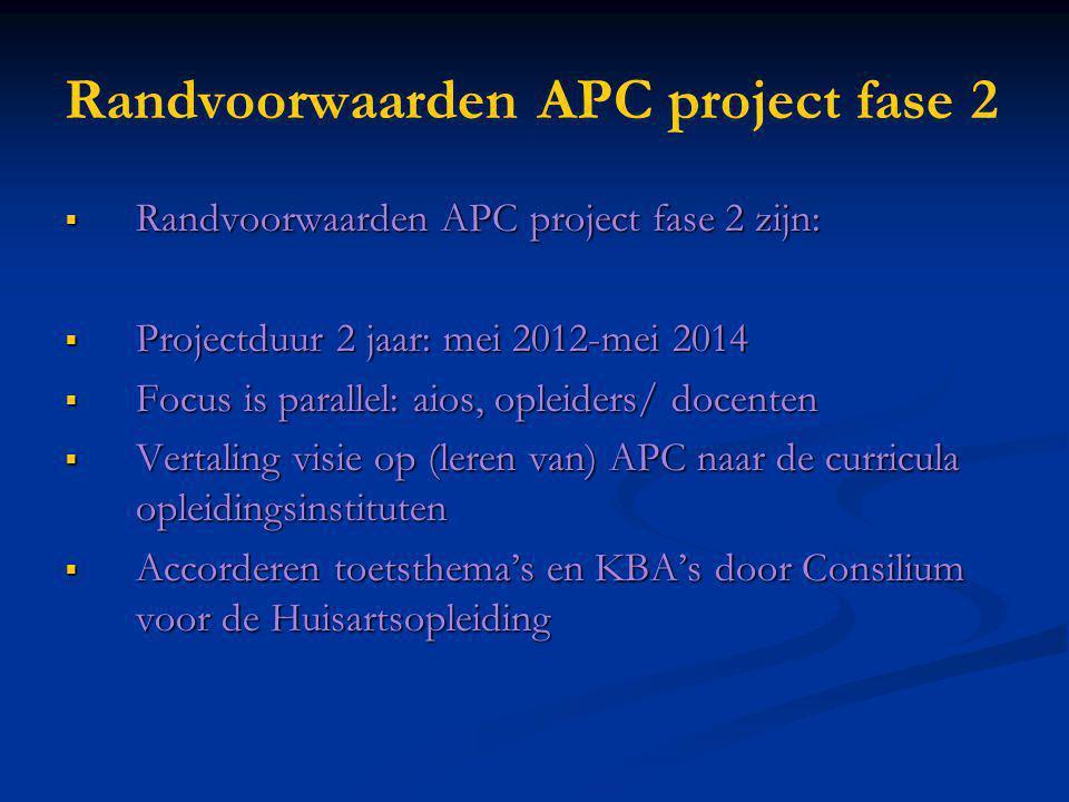 Randvoorwaarden APC project fase 2