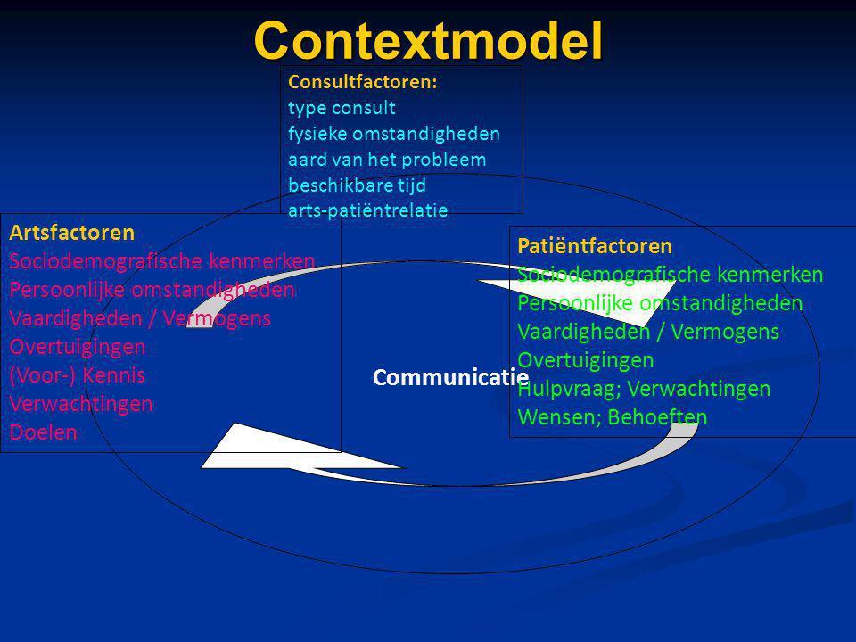 Contextmodel Communicatie Artsfactoren Sociodemografische kenmerken