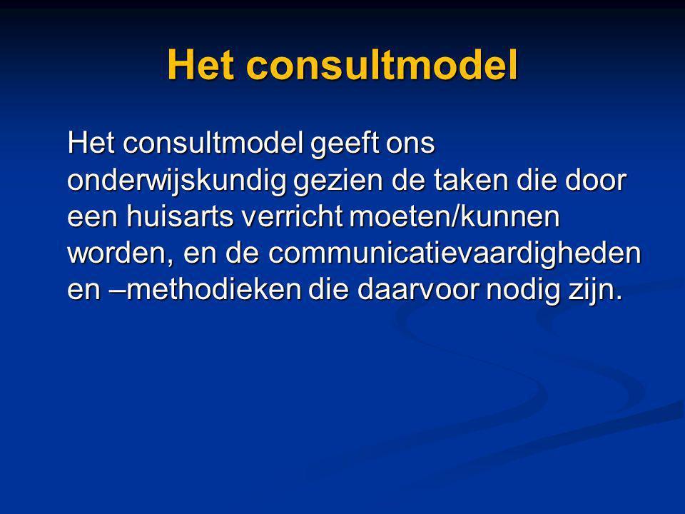 Het consultmodel