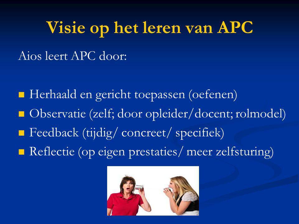 Visie op het leren van APC