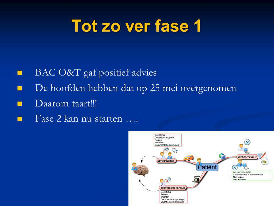 Tot zo ver fase 1 BAC O&T gaf positief advies