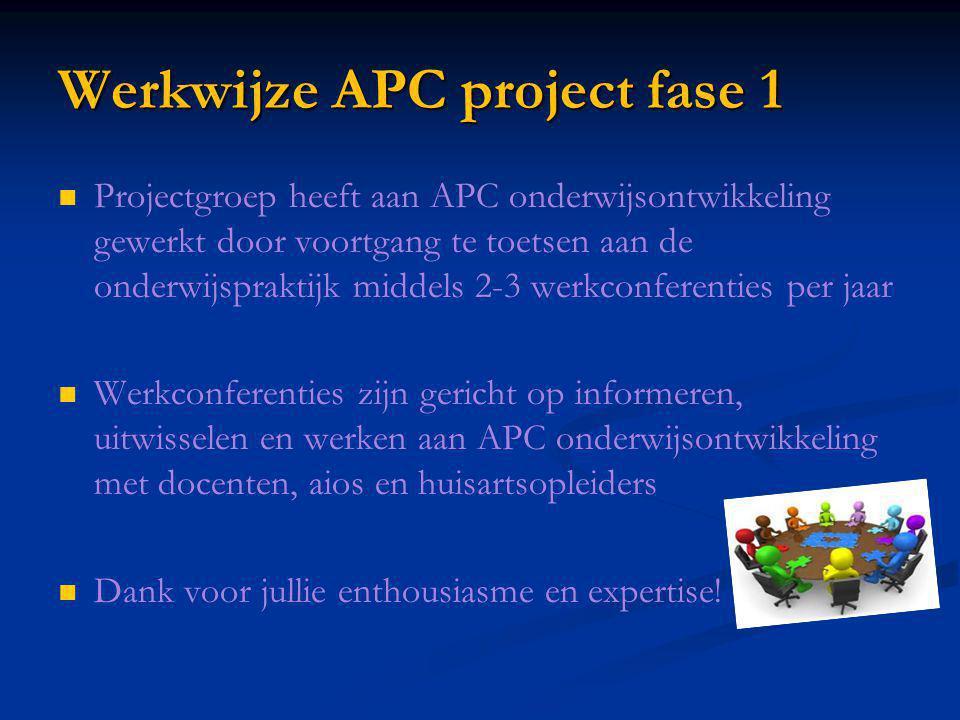 Werkwijze APC project fase 1