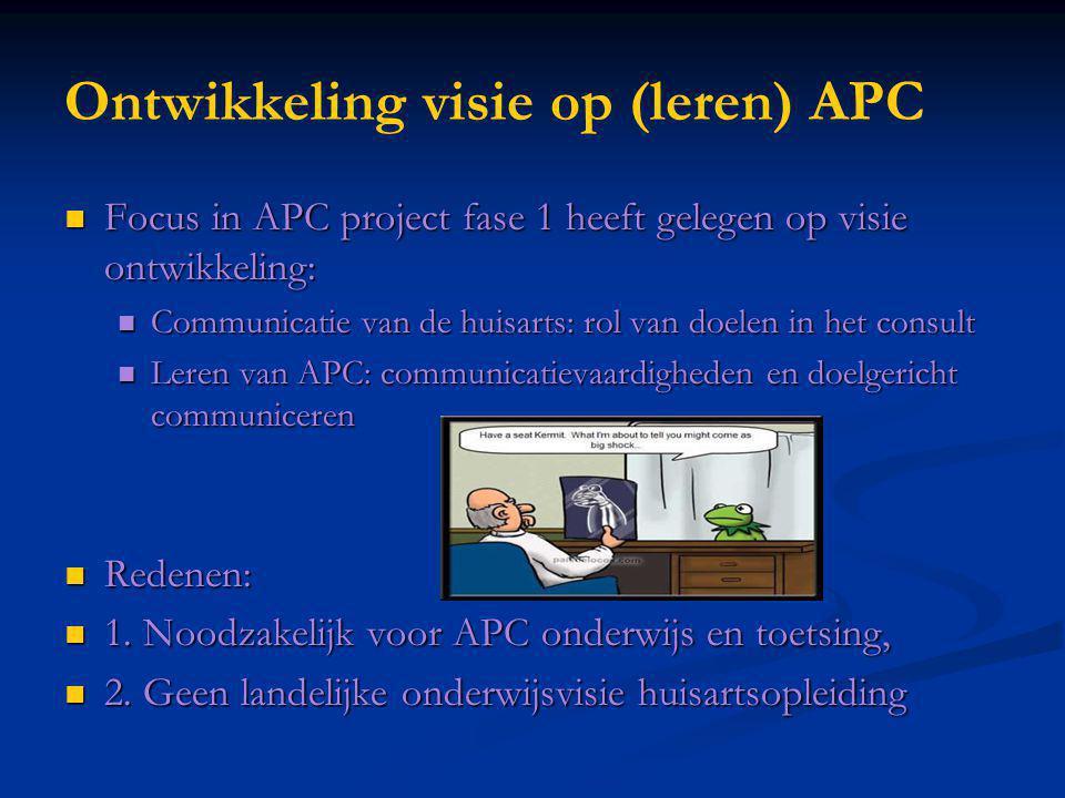 Ontwikkeling visie op (leren) APC