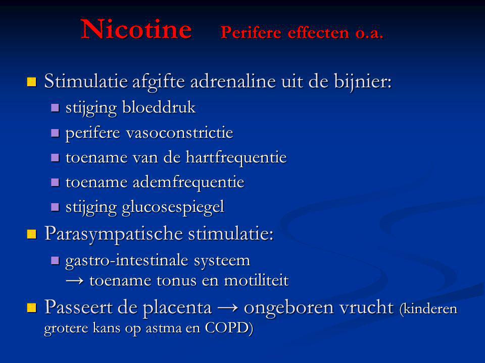 Nicotine Perifere effecten o.a.