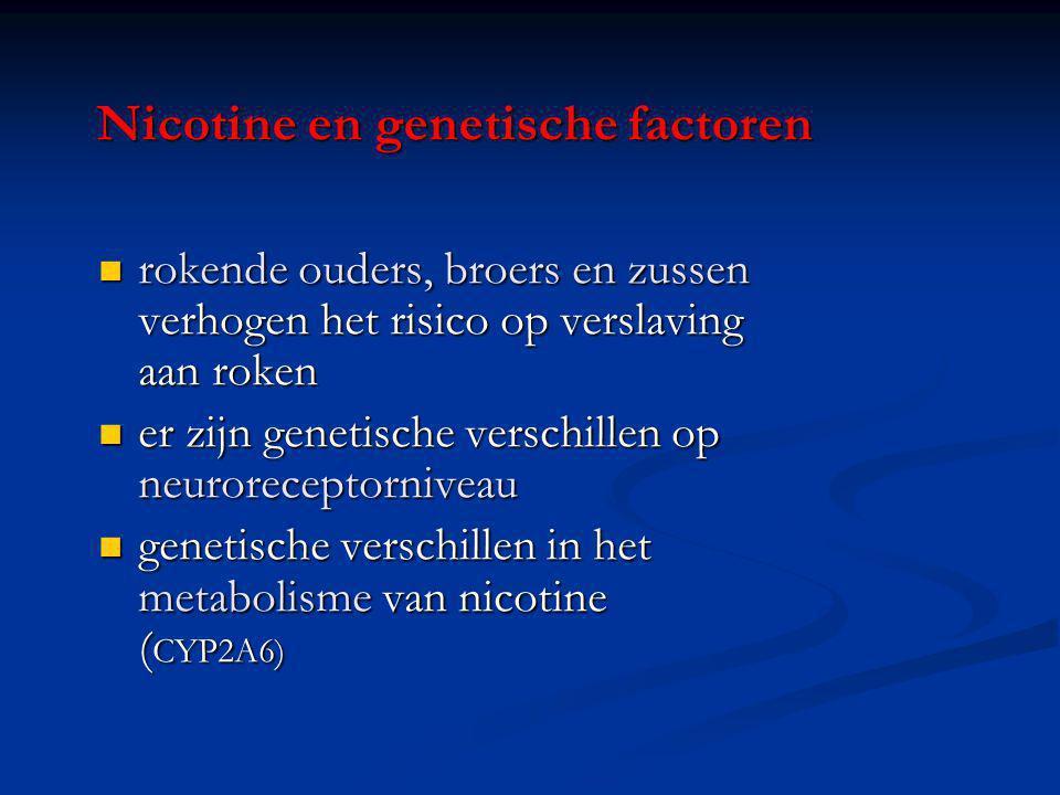 Nicotine en genetische factoren