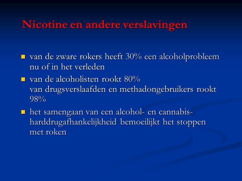 Nicotine en andere verslavingen