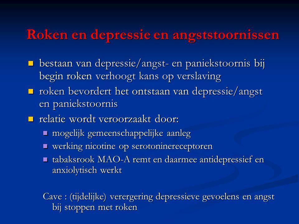 Roken en depressie en angststoornissen