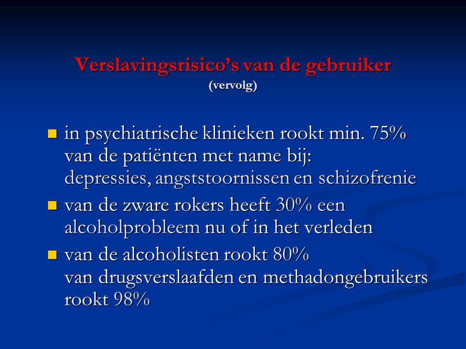 Verslavingsrisico's van de gebruiker (vervolg)