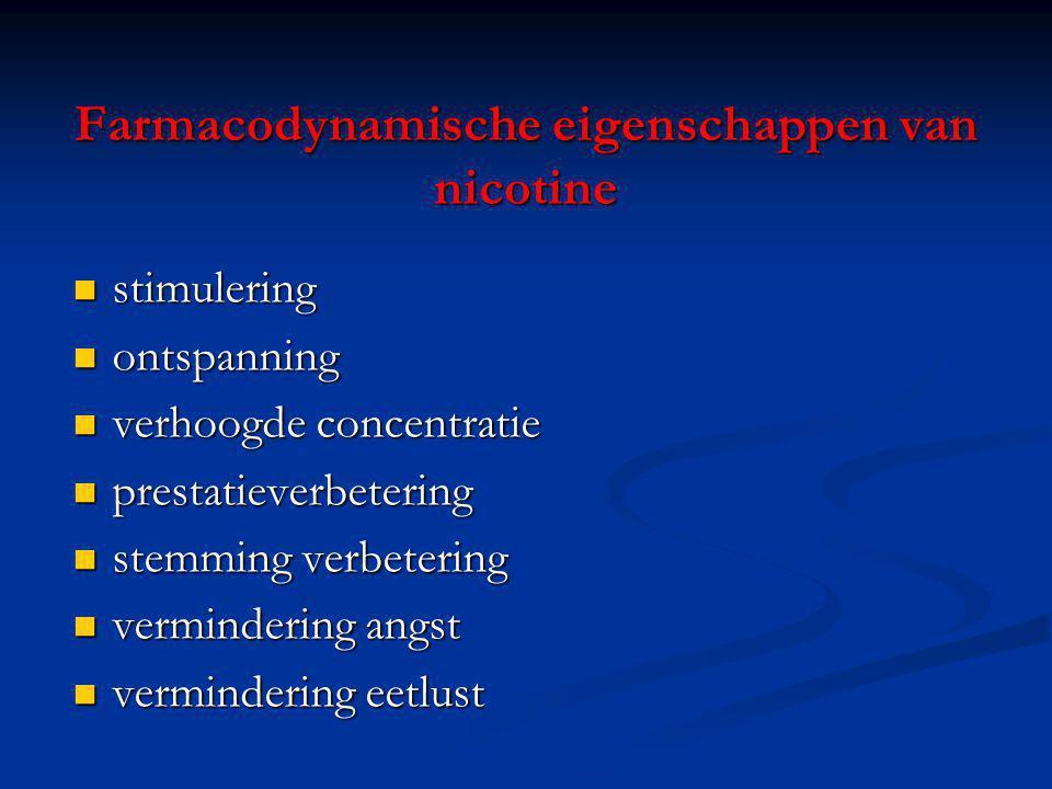 Farmacodynamische eigenschappen van nicotine