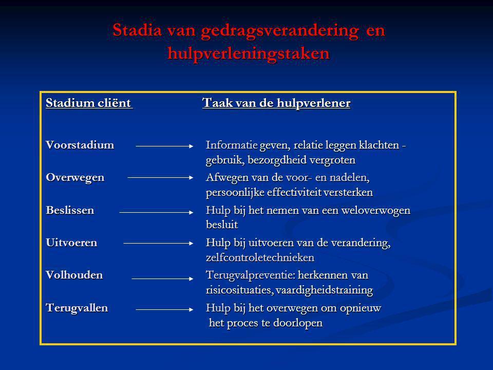 Stadia van gedragsverandering en hulpverleningstaken