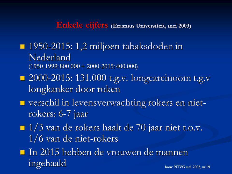 Enkele cijfers (Erasmus Universiteit, mei 2003)