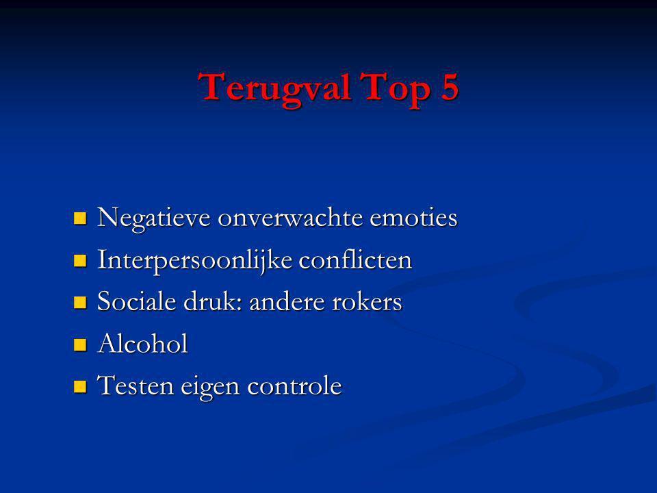 Terugval Top 5 Negatieve onverwachte emoties