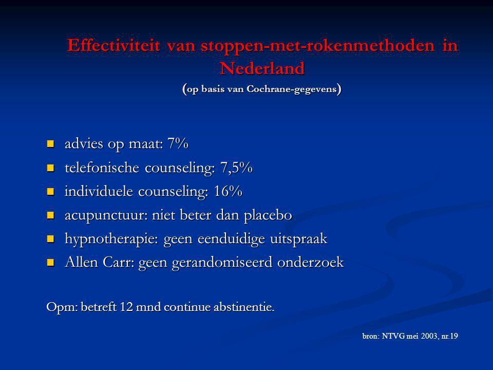 Effectiviteit van stoppen-met-rokenmethoden in Nederland (op basis van Cochrane-gegevens)
