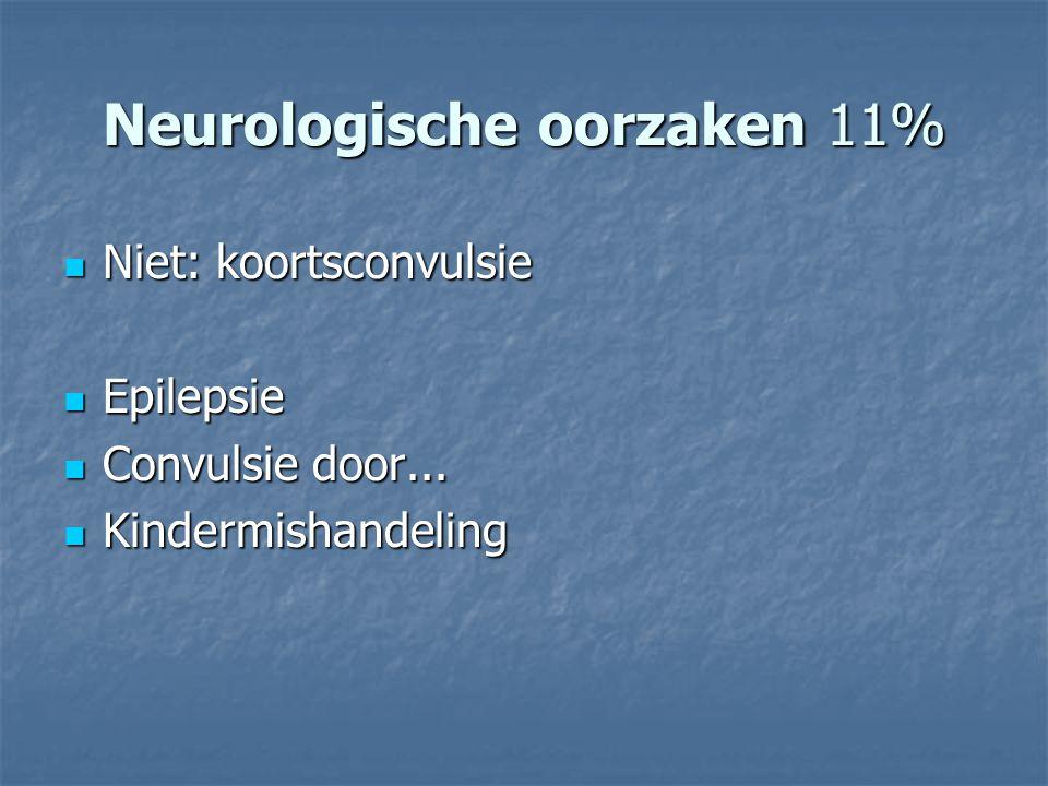 Neurologische oorzaken 11%