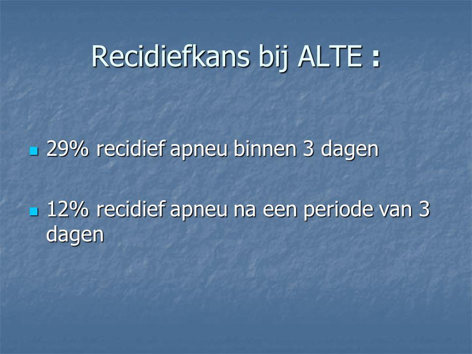Recidiefkans bij ALTE :