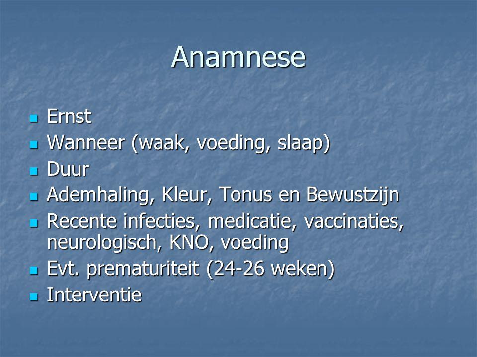 Anamnese Ernst Wanneer (waak, voeding, slaap) Duur