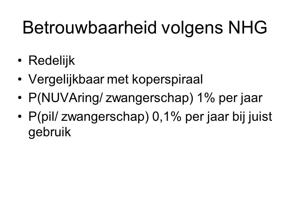 Betrouwbaarheid volgens NHG