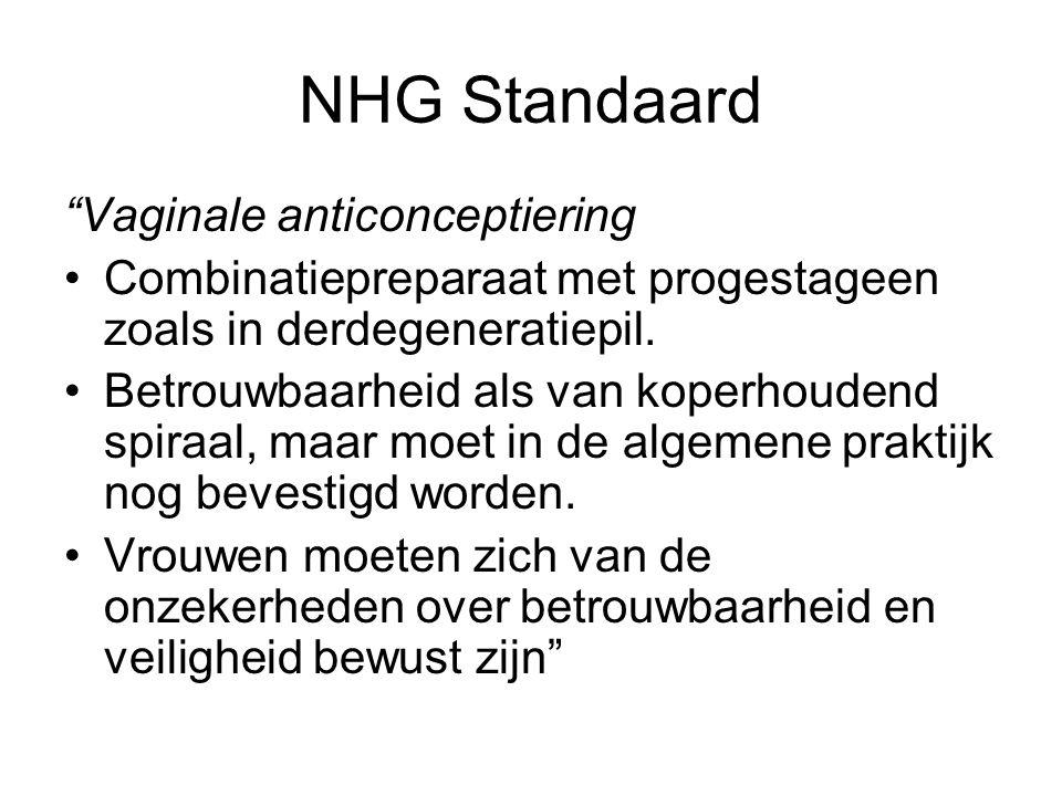 NHG Standaard Vaginale anticonceptiering