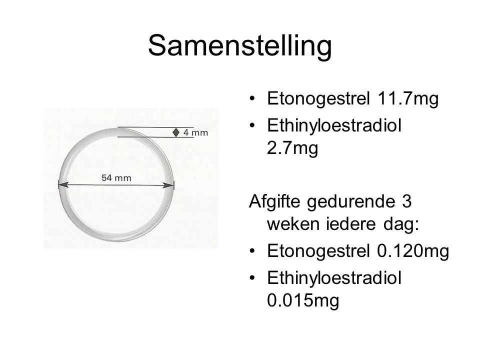 Samenstelling Etonogestrel 11.7mg Ethinyloestradiol 2.7mg