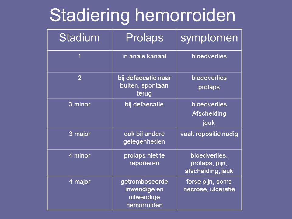 Stadiering hemorroiden
