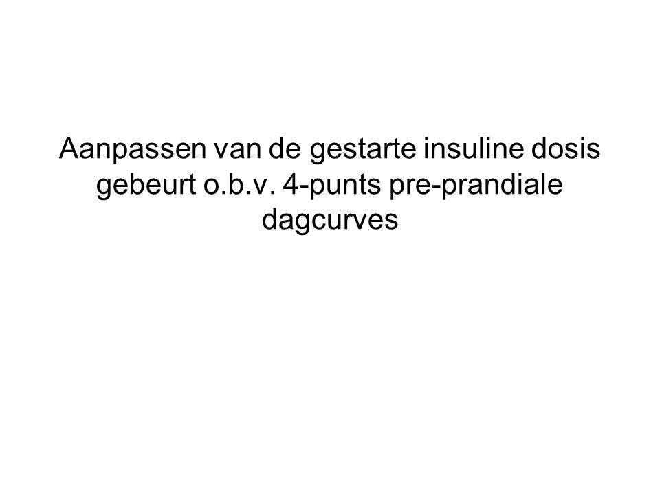 Aanpassen van de gestarte insuline dosis gebeurt o. b. v