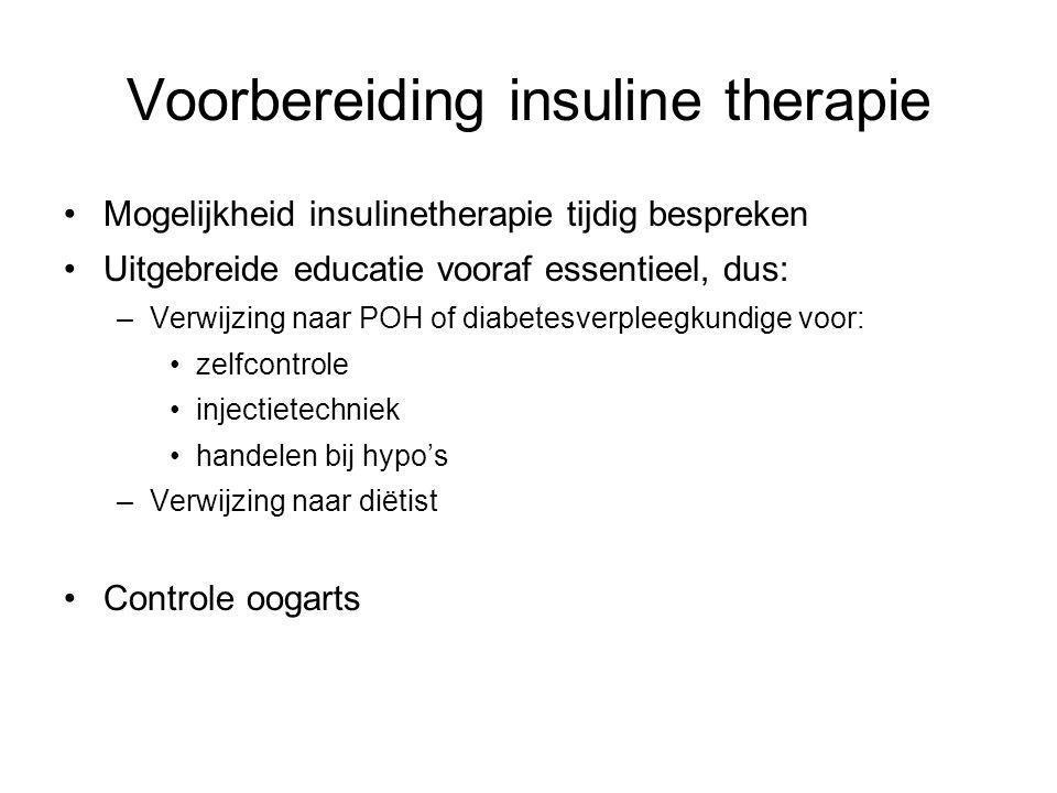 Voorbereiding insuline therapie