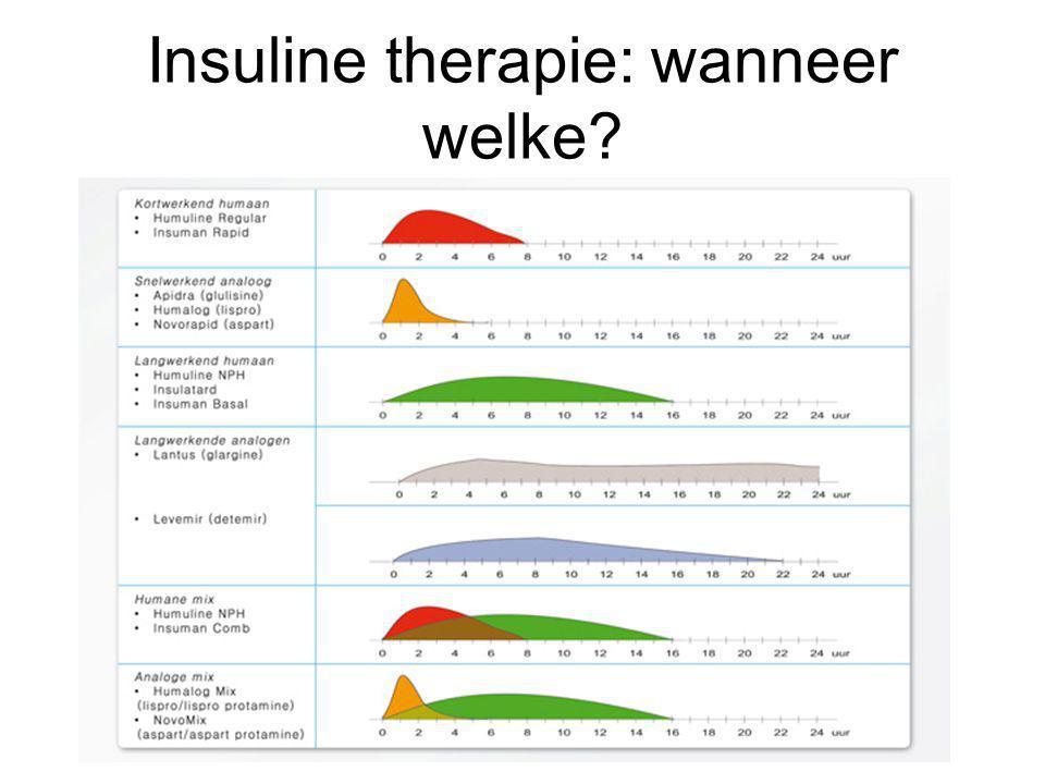 Insuline therapie: wanneer welke