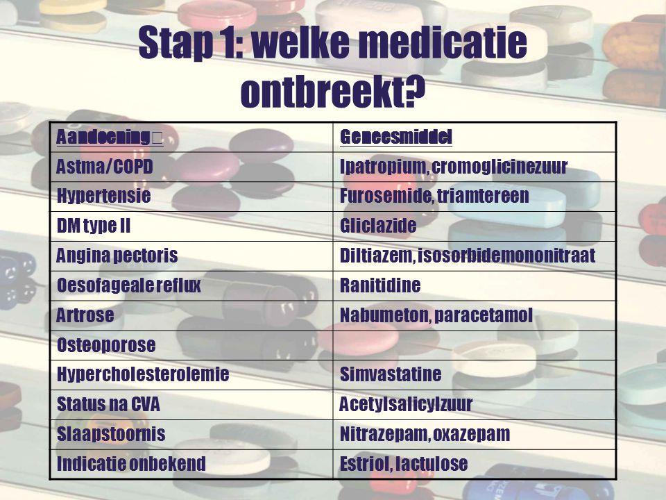 Stap 1: welke medicatie ontbreekt
