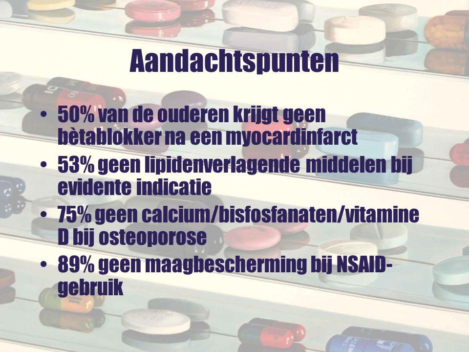 Aandachtspunten 50% van de ouderen krijgt geen bètablokker na een myocardinfarct. 53% geen lipidenverlagende middelen bij evidente indicatie.
