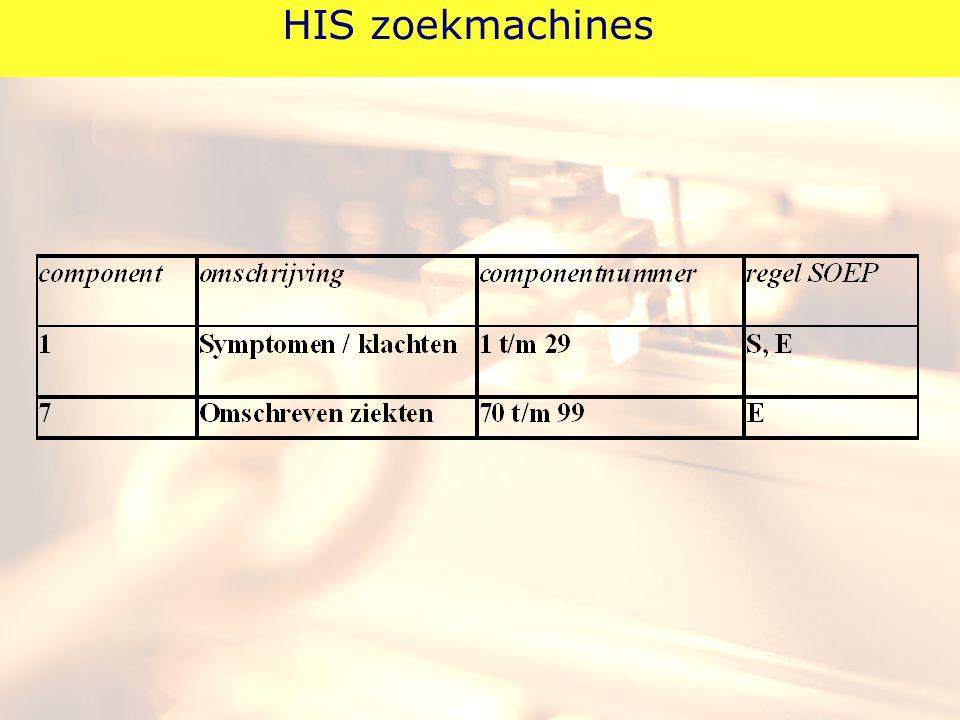 HIS zoekmachines HIS-zoekmachines zoeken alleen in de 1-29 en 70-99 codes. Andere 9administratieve codes) moeten handmatig gezocht worden.