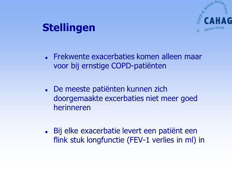 Stellingen Frekwente exacerbaties komen alleen maar voor bij ernstige COPD-patiënten.