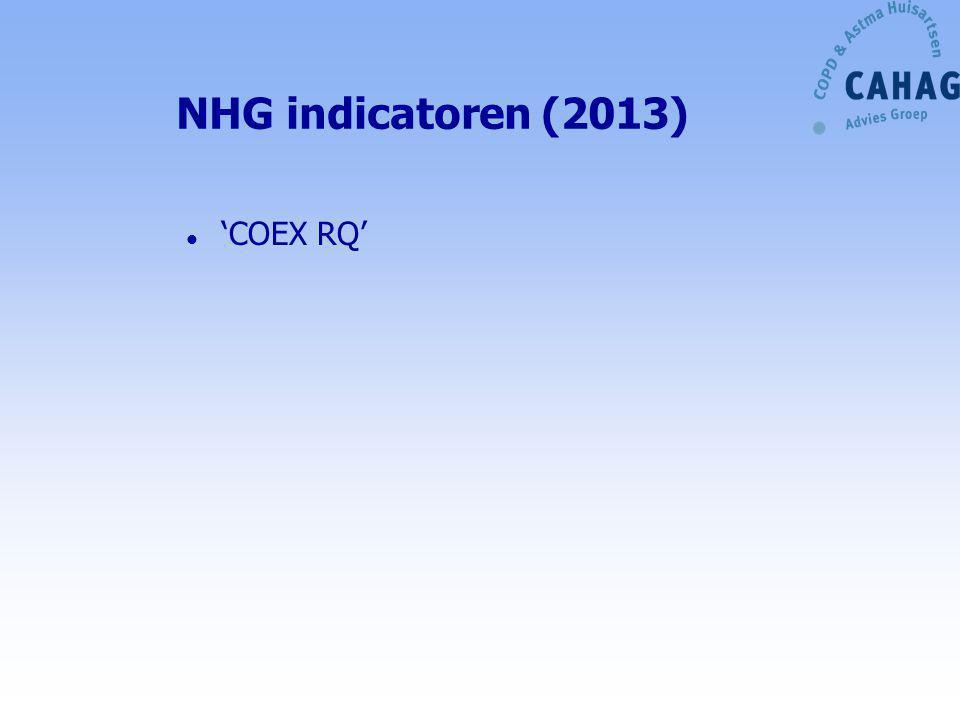 NHG indicatoren (2013) 'COEX RQ'