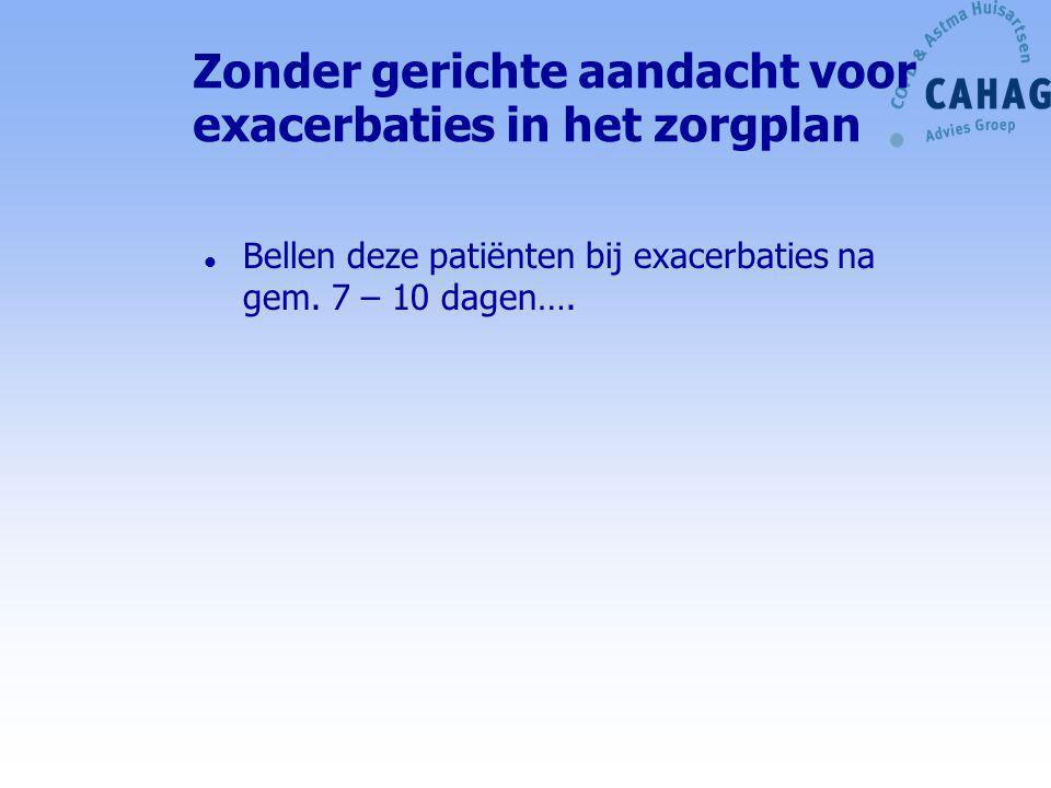 Zonder gerichte aandacht voor exacerbaties in het zorgplan