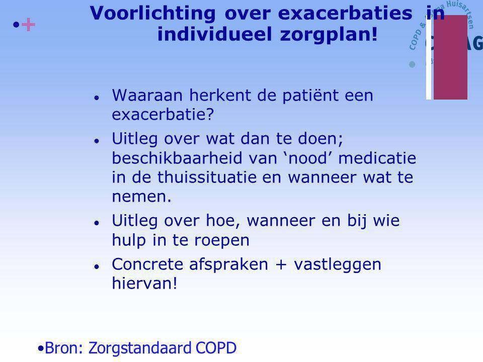 Voorlichting over exacerbaties in individueel zorgplan!
