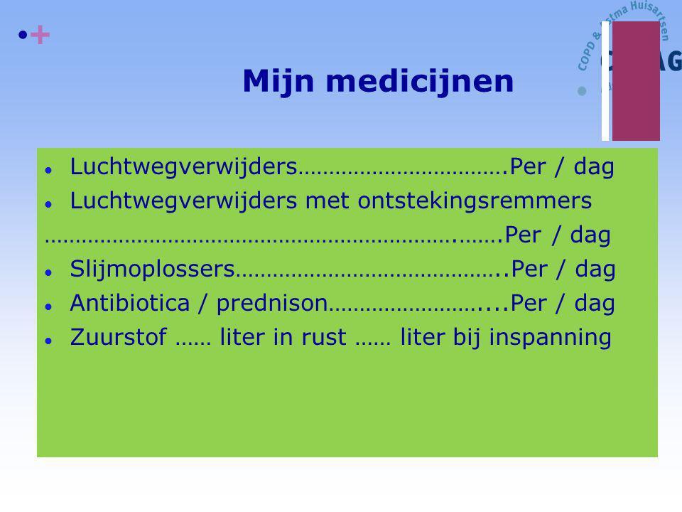 Mijn medicijnen Luchtwegverwijders…………………………….Per / dag