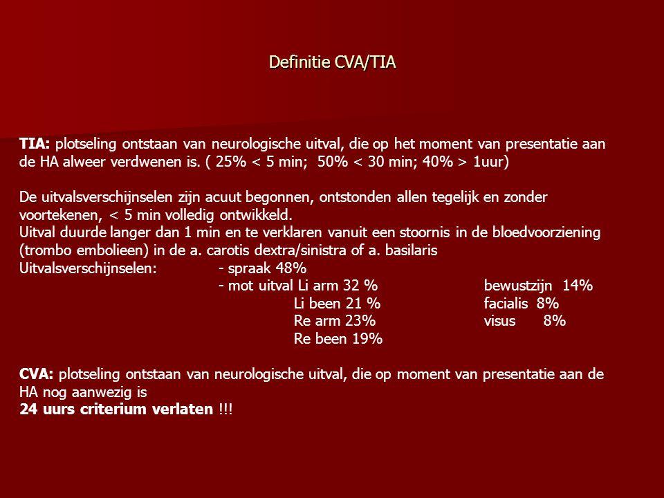 Definitie CVA/TIA