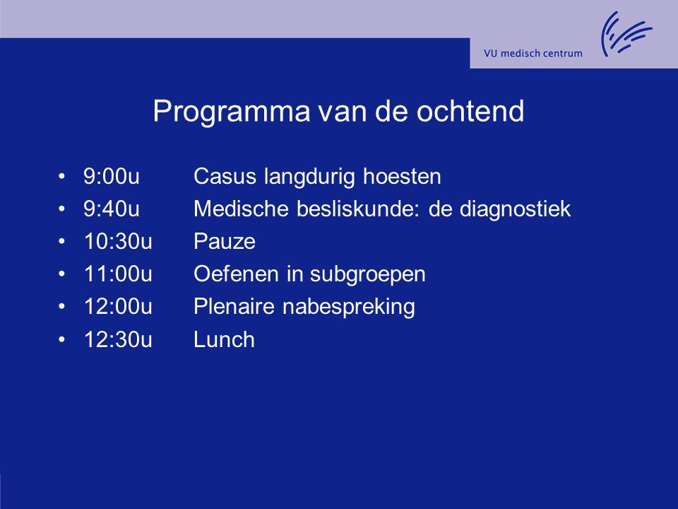 Programma van de ochtend