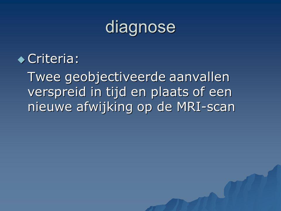 diagnose Criteria: Twee geobjectiveerde aanvallen verspreid in tijd en plaats of een nieuwe afwijking op de MRI-scan.