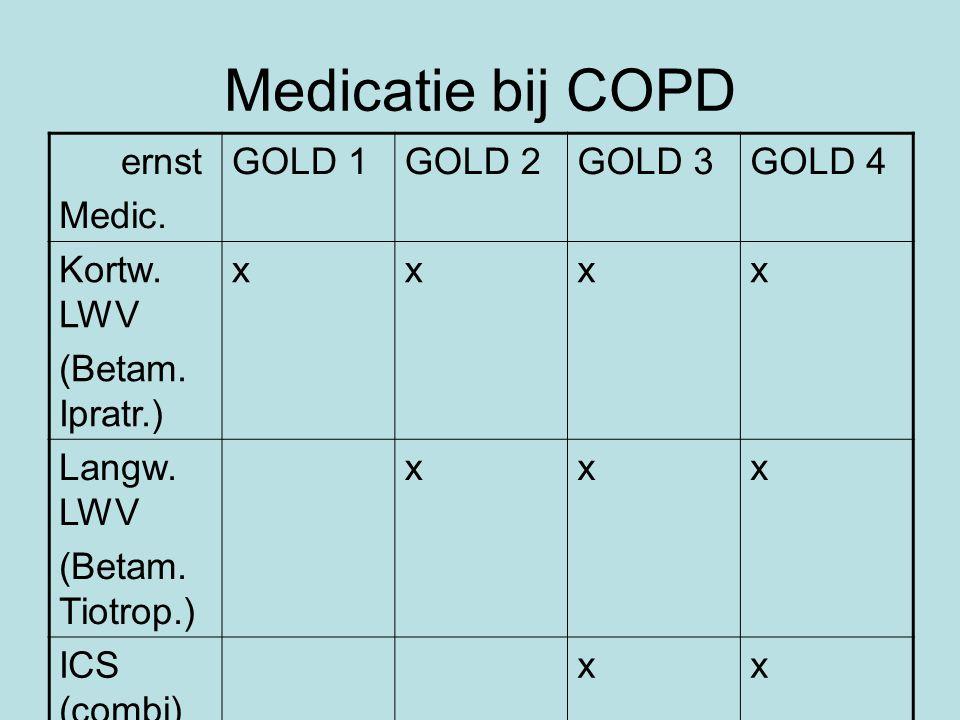 Medicatie bij COPD ernst Medic. GOLD 1 GOLD 2 GOLD 3 GOLD 4 Kortw. LWV