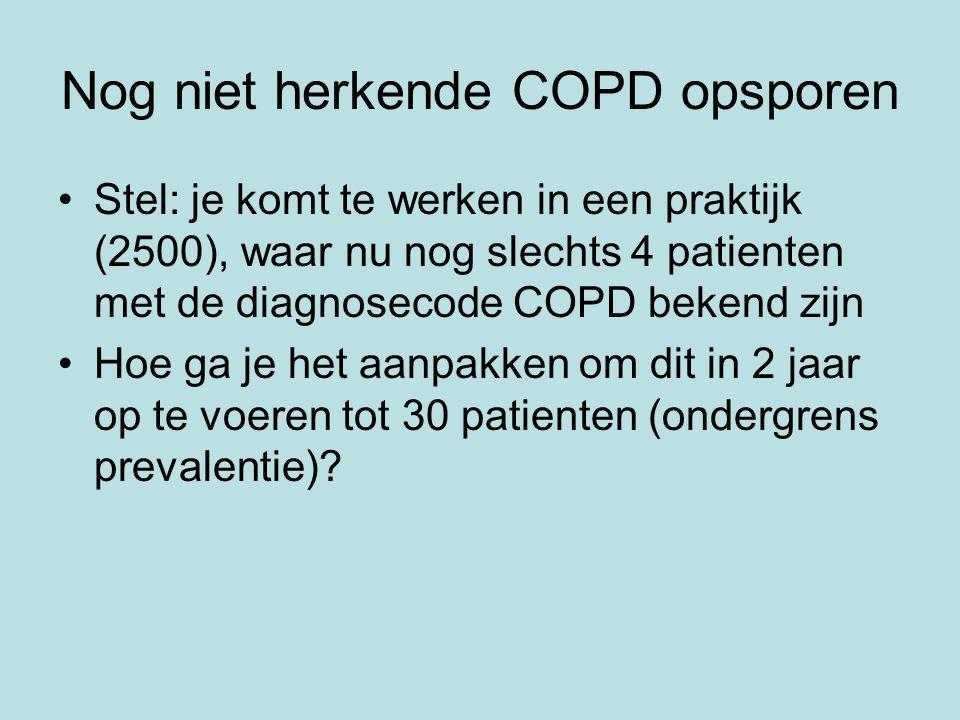 Nog niet herkende COPD opsporen
