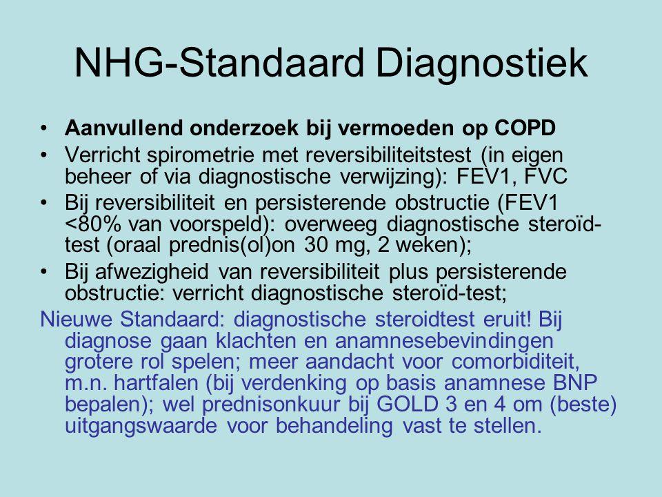 NHG-Standaard Diagnostiek