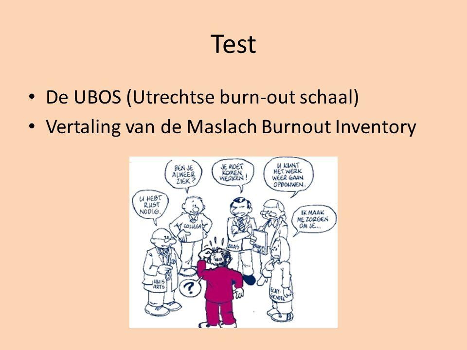 Test De UBOS (Utrechtse burn-out schaal)
