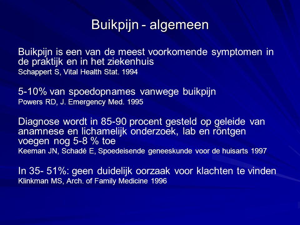 Buikpijn - algemeen Buikpijn is een van de meest voorkomende symptomen in de praktijk en in het ziekenhuis.