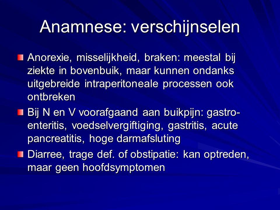 Anamnese: verschijnselen
