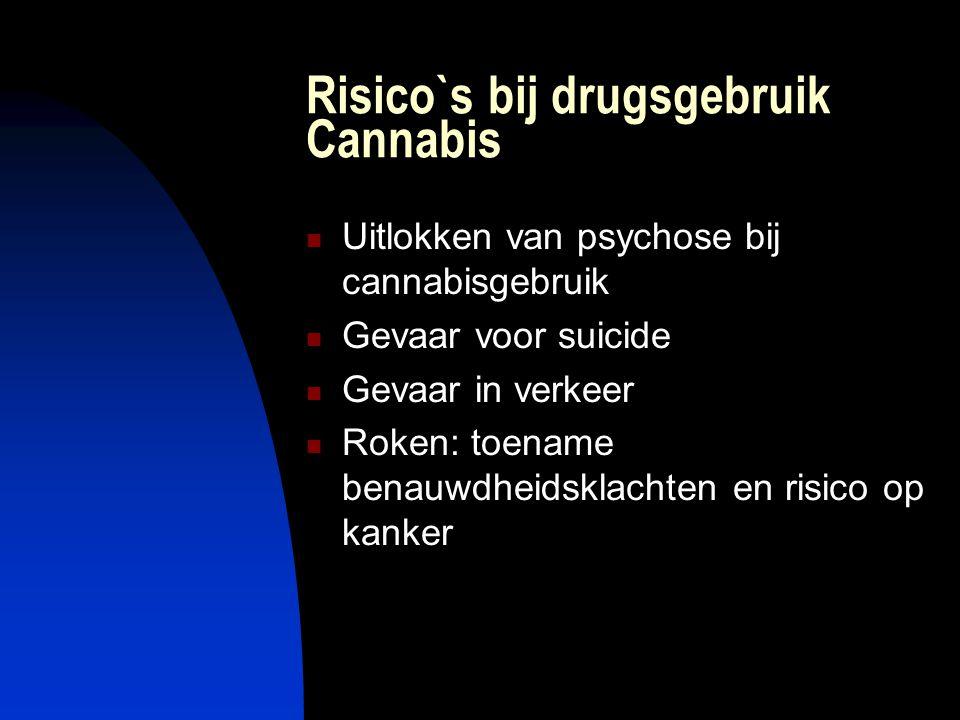 Risico`s bij drugsgebruik Cannabis